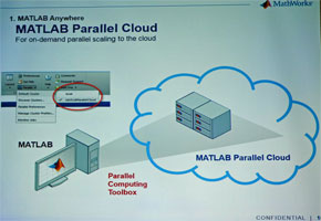 「MATLAB Parallel Cloud」