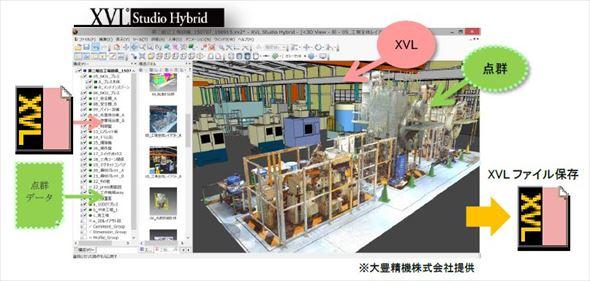 新製品「XVL Studio Hybrid」の画面。XVLと点群モデルを融合して取り扱える