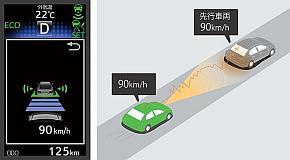 車車間通信を用いる「通信利用型レーダークルーズコントロール」