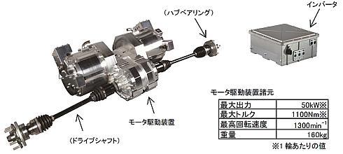 NTNの「2モータオンボード駆動システム」