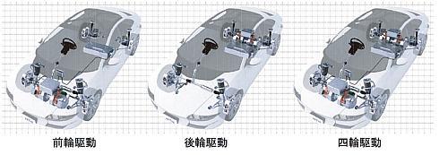 「2モータオンボード駆動システム」の搭載例