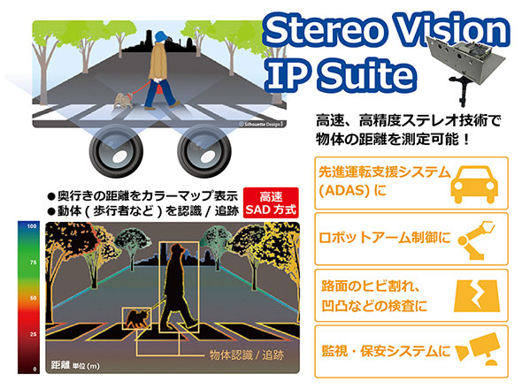 「Stereo Vision IP Suite」