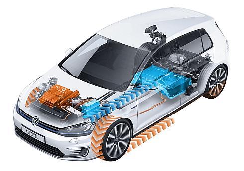 VWのプラグインハイブリッド車「ゴルフGTE」