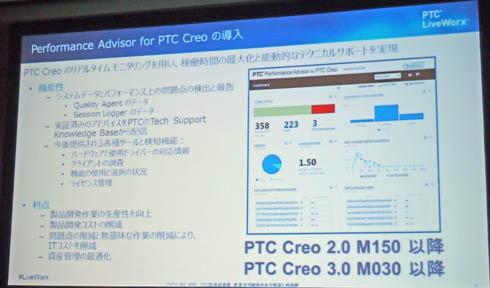 「Performance Advisor for PTC Creo」について