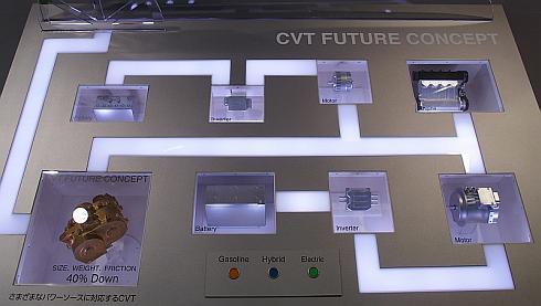 「CVTフューチャーコンセプト」の展示