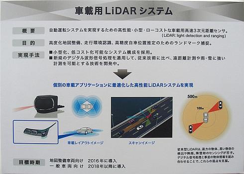 3Dライダーの利用イメージ