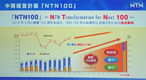NTNの中期経営計画「NTN100」