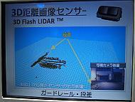 「3Dフラッシュライダー」による検知の例。ガードレールや段差