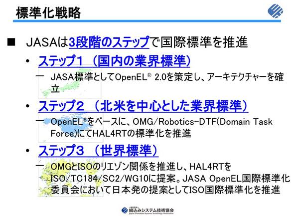 図3 JASAの標準化戦略