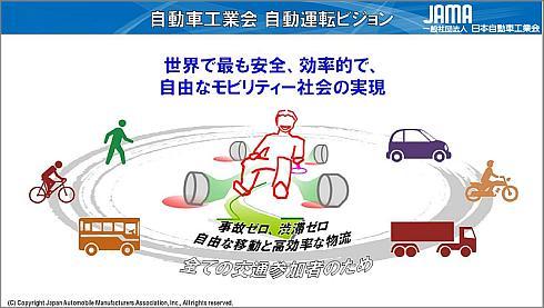 日本自動車工業会の自動運転ビジョン