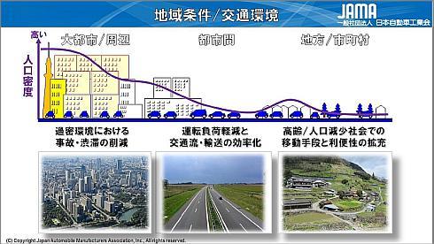 自動運転ビジョンにおける地域条件と交通環境