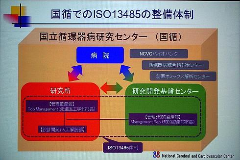 国立循環器病研究センターにおけるISO 13485の体制