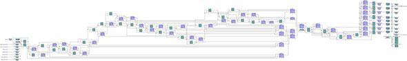 「Technology Map Viewer」での表示。右端が急に複雑化している