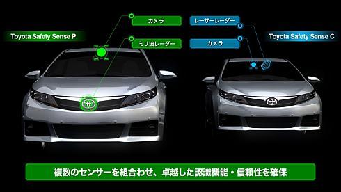 「TSS」は、レーザーレーダーと単眼カメラを用いる小型車向けの「TSSC」と、ミリ波レーダーと単眼カメラを用いる中〜大型車向けの「TSSP」の2種類に分かれている