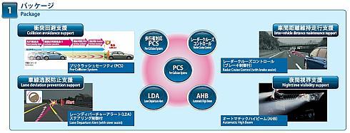 「TSSP」の5つの機能