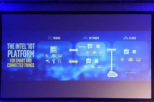 インテルの紹介した新たなIoTリファレンスアーキテクチャ