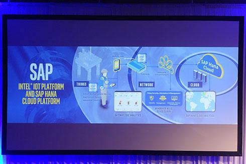 SAP HCPとの組み合わせイメージ