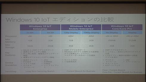 「Windows 10 IoT」シリーズの相違点
