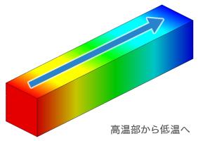 yk_cadjpn_131220_heat_05_1.jpg