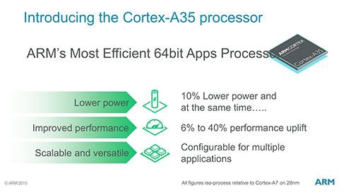 Cortex-A35は一部の命令だけデュアルイシューとなる