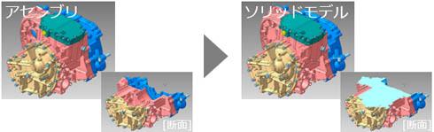 アセンブリの外形を抽出した例。1ソリッド化する際、モデルの内部が消去されるため断面は埋まっている