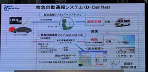 救急自動通報システムの概要