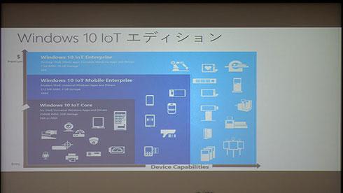 3エディション用意される「Windows 10 IoT」シリーズ