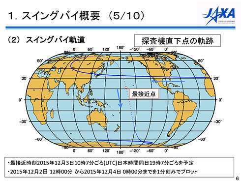 地球の自転も関係するため、このような複雑な軌跡になる。最接近の前に、日本上空も通過していることが分かる
