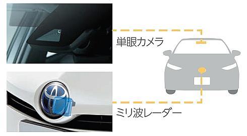 新型「プリウス」に搭載されている「Toyota Safety Sense P」のセンサー位置