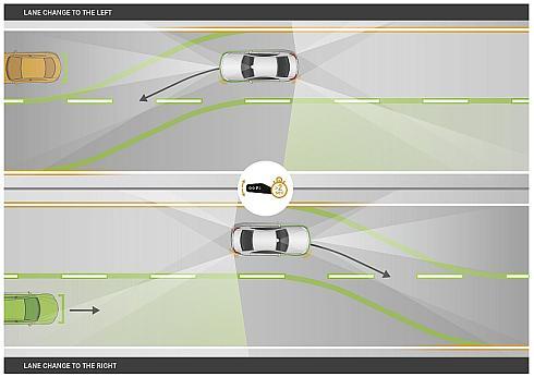 「Active Lane Change Assist」による車線変更のイメージ