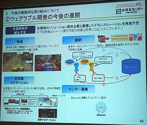 「第2回ウェアラブルEXPO」におけるB2Bの4つの領域における展示内容