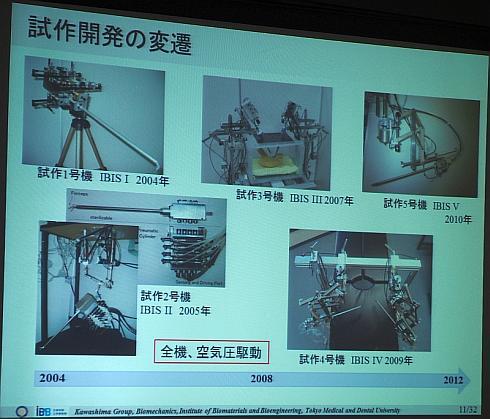 腹腔鏡手術支援ロボット「IBIS」の試作機の変遷