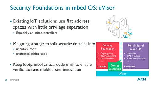 Photo03:これだけ見ているとTrustZoneと区別が付かない。実装としては、Security Foundationは各MCUメーカーが実装する形になると思われる