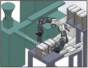 「リンガーハット 新宿神楽坂店」に設置されるピッキングロボット(イメージ)