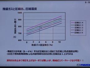 残留ガスを減らせば圧縮比を上げる効果が