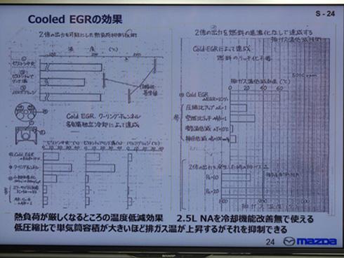 人見氏が数十年前に考案したクールドEGRの手書きの開発企画書