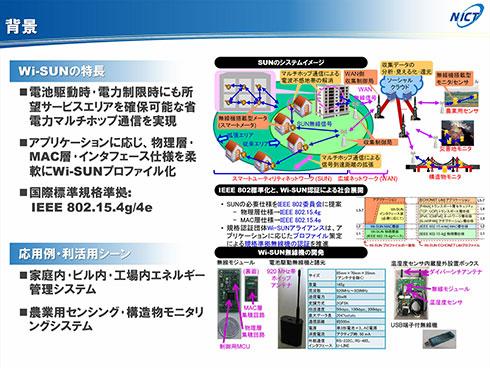 Wi-SUNの利用イメージ