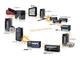 1つのネットワークで機器の各種制御が可能なシンプルモーションユニット