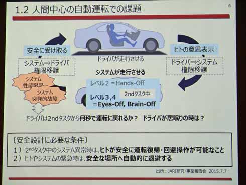 自動運転と手動運転を切り替える時には故障を前提にした安全設計が求められる