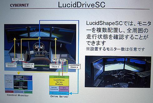 「LucidShape」と夜間運転照明環境シミュレーションツール「LucidDrive」を組み合わせたシミュレータ