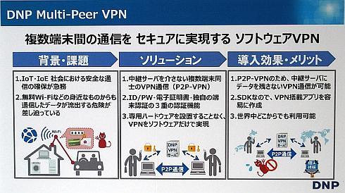 「DNP Multi-Peer VPN」の自動車業界向けの展開