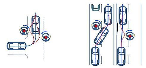 ハンドル操作後に直進状態に戻すには大きな/頻繁な修正操作を繰り返す必要がある