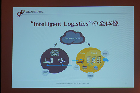 "GROUNDの提案する""Intelligent Logistics"""