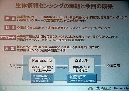 生体情報センシングの課題とパナソニックと京大による成果