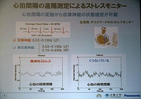 心拍間隔の計測によりストレスモニタリングも可能になる