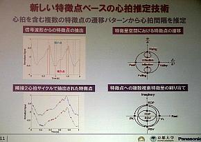 特徴点ベースの心拍推定技術