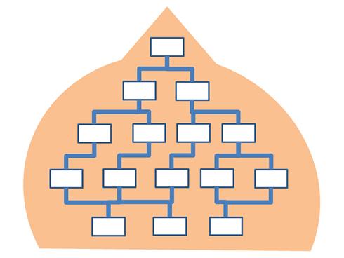 図1. モスク型モデル図