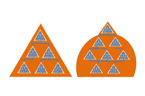 図3. 階層型モデル図