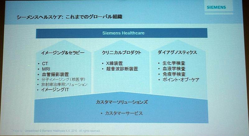 http://image.itmedia.co.jp/mn/articles/1602/05/l_sp_160205siemenshc_02.jpg
