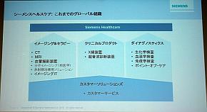 従来のSiemensヘルスケア事業の組織構成は3製品群+カスタマーソリューションズ